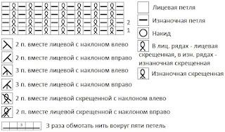 shema-vyazaniya (3)