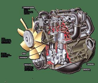 صورة توضيحية لمحرك سيارة بنزين