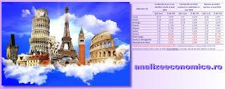 Cum va afecta covid-19 turismul internațional în statele europene
