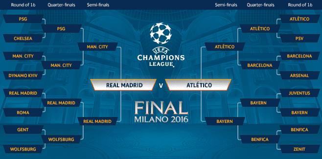 http://www.interpasti.com/2016/05/prediksi-real-madrid-vs-atletico-madrid.html