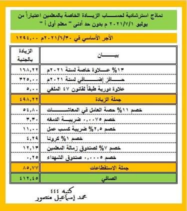 صافي زيادات مرتبات المعلمين اعتبارا من يوليو ٢٠٢١ 2