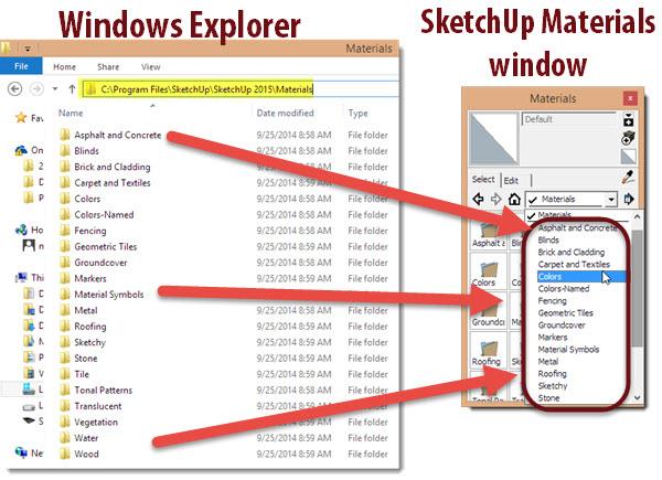sketchup license key free