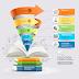 مجموعة من تصميمات الإنفوجرافيك التجاري Business Infographics Design 2019