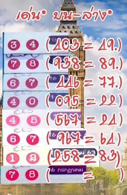 Thailand Lottery 3up Open Number Facebook Timeline 16 July 2020