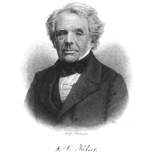 https://de.wikipedia.org/wiki/August_Ferdinand_M%C3%B6bius#/media/File:August_Ferdinand_M%C3%B6bius.png