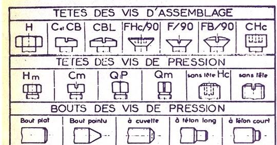 Mecanique En Ligne Dessin Des Vis Ecrous Et Boulons