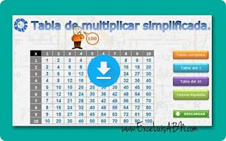 La tabla de multiplicar simplificada ABN.