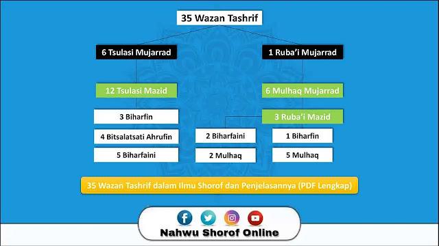35 Wazan Tashrif