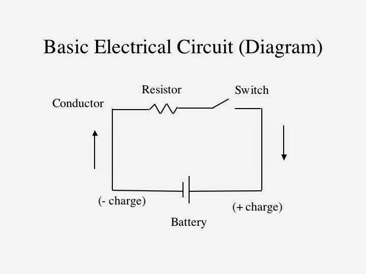 basic electronics. Black Bedroom Furniture Sets. Home Design Ideas