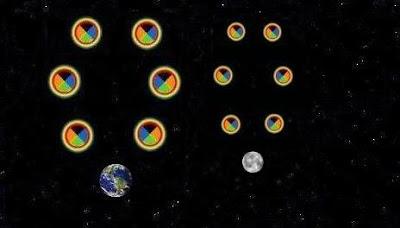 ombre de la terre sur la lune
