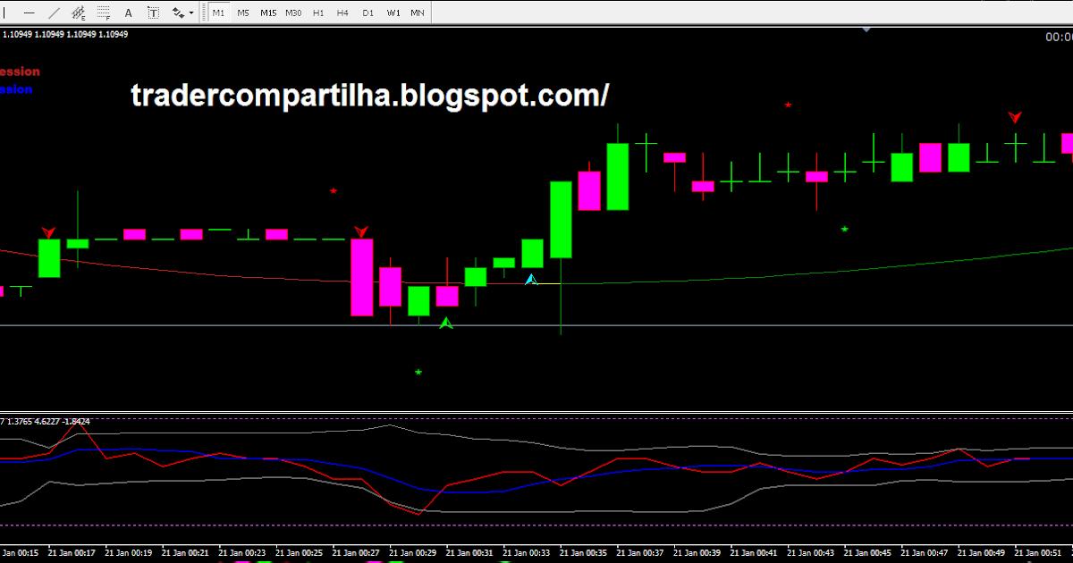 synergy pro trader v2 download