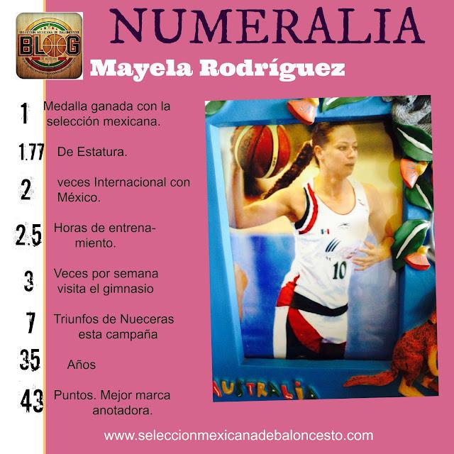 WNBA en México ?