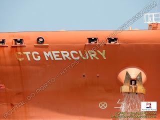 CTG Mercury