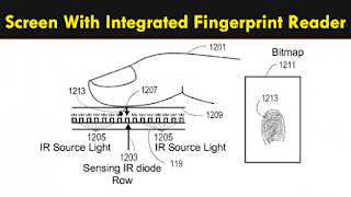 Apple Patent Shows A Screen With Integrated Fingerprint Reader