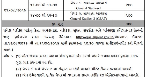 Spipa Entrance Test For Training Of Civil Services Ias