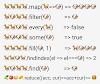 Must know Array methods in JavaScript