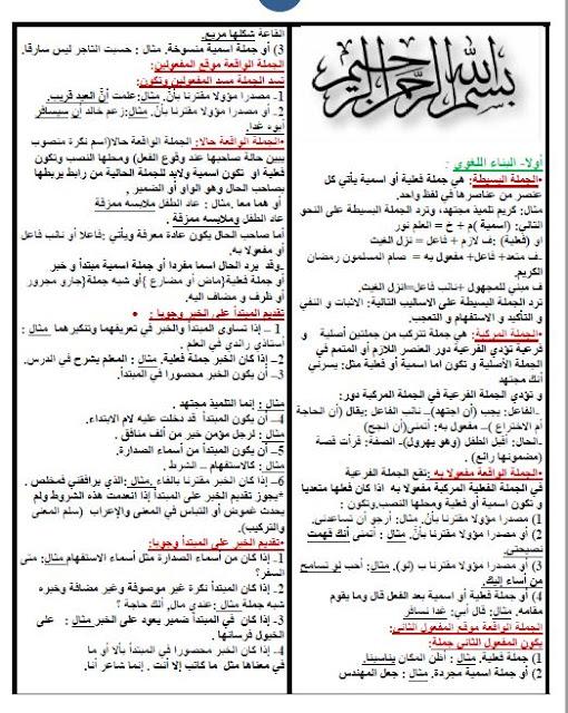 ملخصات اللغة العربية للسنة الرابعة متوسط