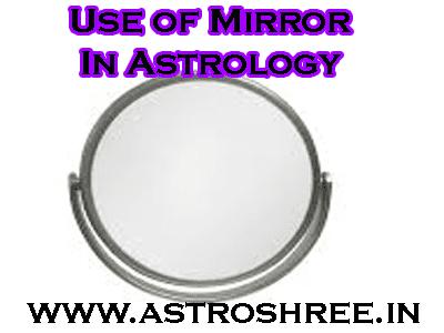 mirror or vastu and astrology by astrologer
