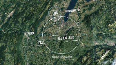CERN daripada atas, besar tak? Sampai cover 2 negara sekali ok