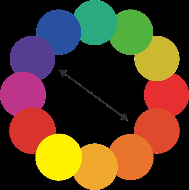 Contoh Soal Dasar Desain Grafis Beserta Jawabannya Kelas 10 Semester 2