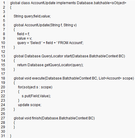 Infallible Techie: Test Class for Batch Apex in Salesforce