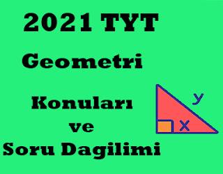 2021-TYT-Geometri-Konulari