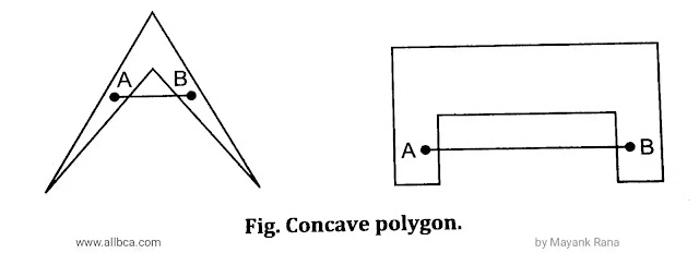 Concave-Polygon-in-computer-graphics