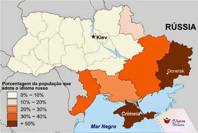 Russos na Ucrânia