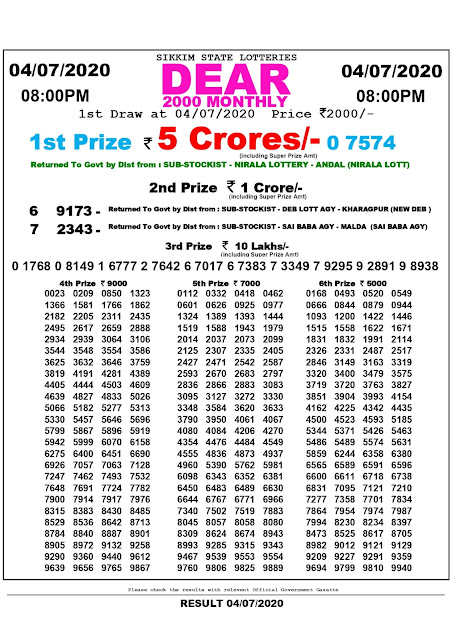 Dear 2000 Monthly Lottery Result Today 04 07 2020 Sikkim State Lotteries 8 pm