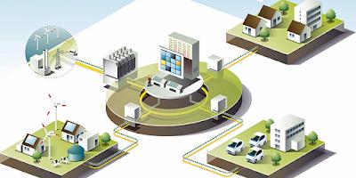 La digitalització: eina bàsica per a la millora de la xarxa elèctrica