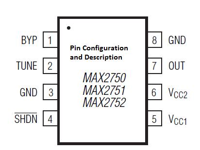 MAX2750 Monolithic VCO Pin Description