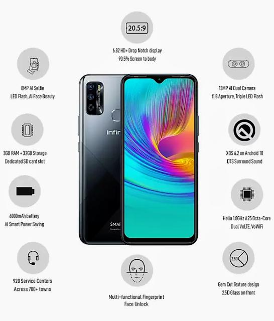 3GB रैम 32GB इंटरनल स्टोरेज 6000 एमएएच की बैटरी के साथ Infinix के इस नए Smartphone की सेल 28 जुलाई को होगी