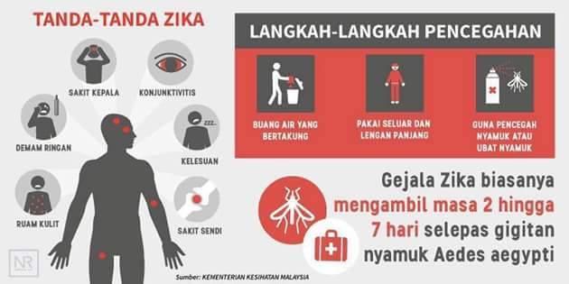 virus zika, tanda-tanda dijangkiti, langkah-langkah pencegahan, doa dijauhi bala bencana dan penyakit, simptom-simptom