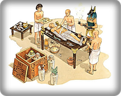 The Mummification Process
