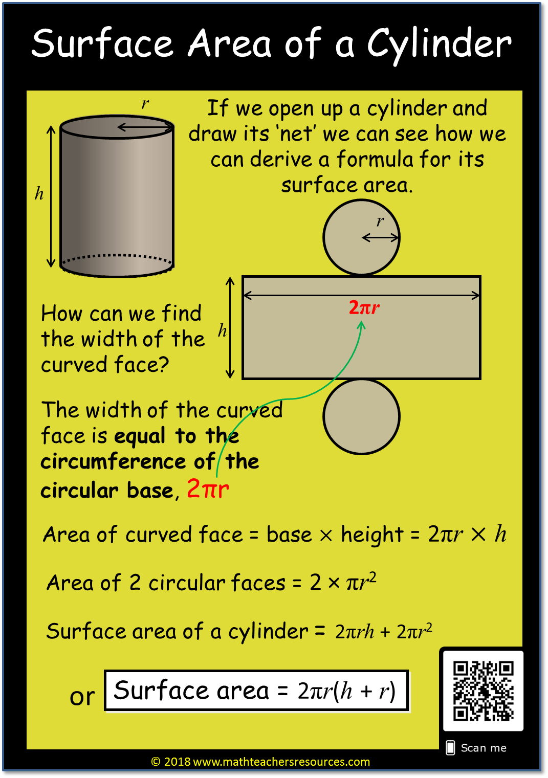 Surface Area Of A Cylinder Tentors Math Teacher Resources