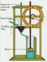Hydraulic Clock