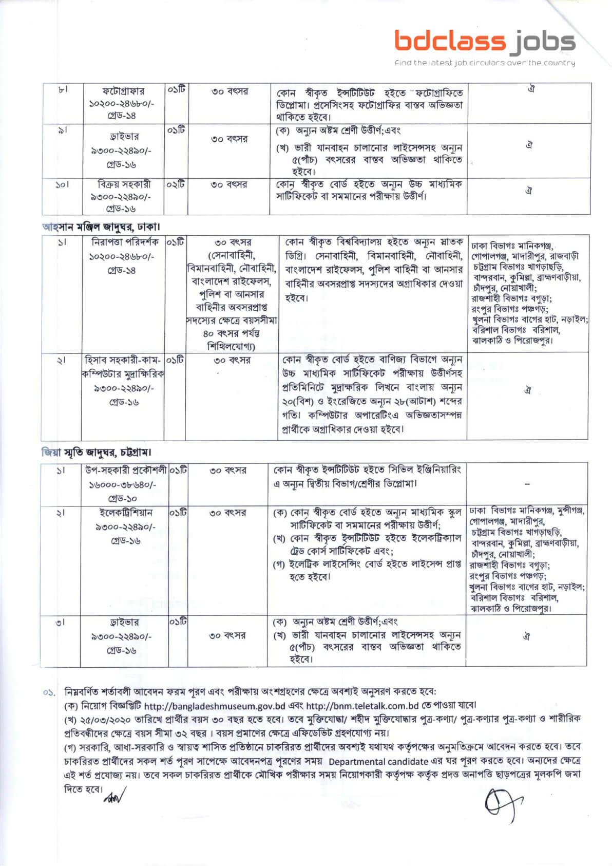 Bangladesh National Museum Job Circular 2021