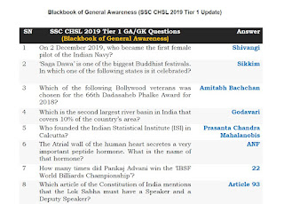 Black Book Of General Awareness PDF Free Download