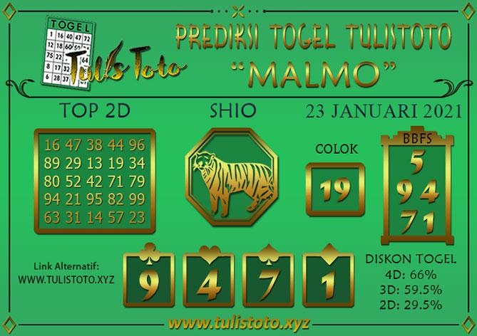 Prediksi Togel MALMO TULISTOTO 23 JANUARI 2021