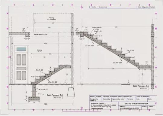 Konstruksi Tangga Rumah Dari Kayu