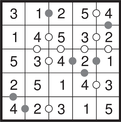 Answer of 5x5 Kropki (Mini Puzzles Series #37)