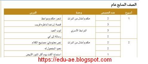 الخطة الفصلية لغة عربية للصف السابع الفصل الثانى 2020 الامارات