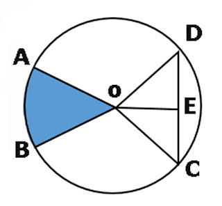 Contoh Soal PAS / UAS Matematika Kelas 6 K13 Semester 1 Tahun 2019/2020 Gambar 1
