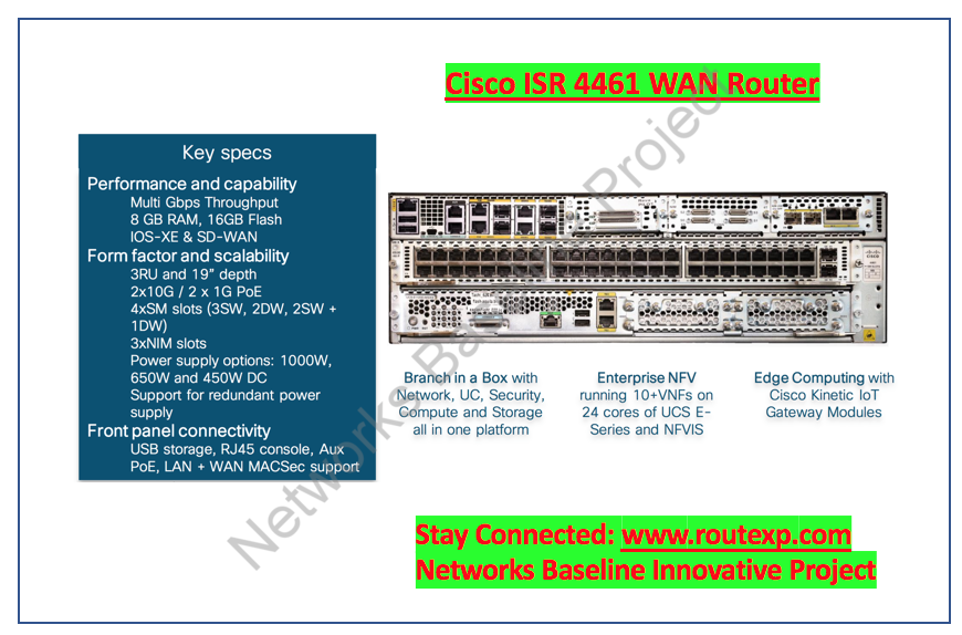 Introduction to Cisco ISR 4461 WAN/SDWAN Router : Enhancing