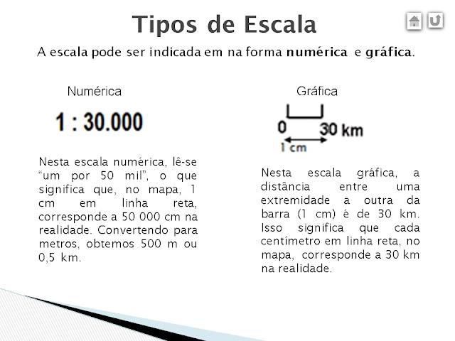 escala numérica e gráfica