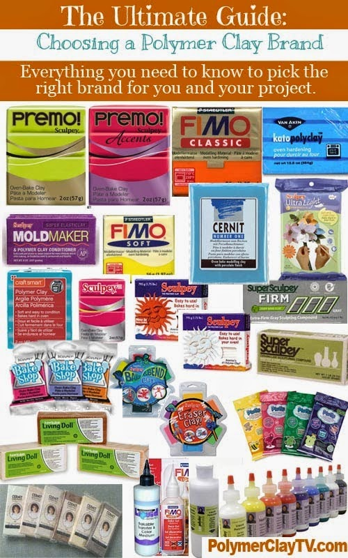 Ultimate Guide to Choosing A Polymer Clay Brand