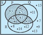 Menyajikan operasi himpunan dalam diagram venn daerah yang diarsir merupakan p gabungan dari q irisan r ccuart Image collections
