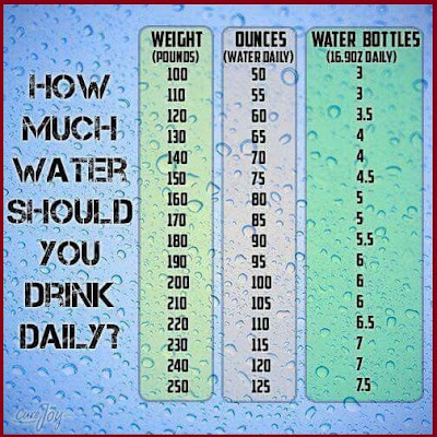 how-much-water-to-drink-for-perfect-health