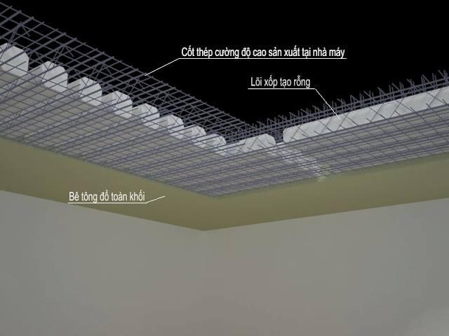 Mô hình sàn phẳng vượt  nhịp cốt thép 3d