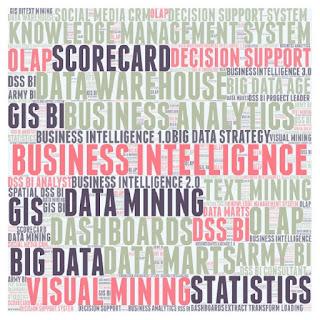 Business Intelligence - як система звязаних дефініцій